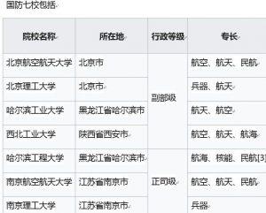 中国创新, 中共特工, 澳洲, 向心夫妇