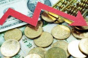 外汇储备, 中共, 中国经济, 稳外资, 可动用外汇储备
