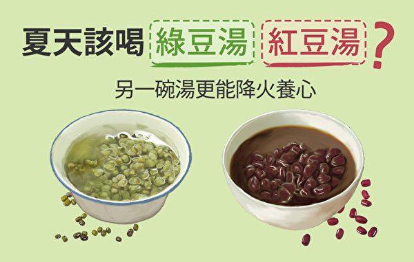 夏天降火气,该喝绿豆汤还是红豆汤?