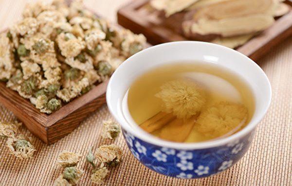 中医教你茶饮、穴位按摩、眼球运动3招,改善眼睛疲劳和老化。